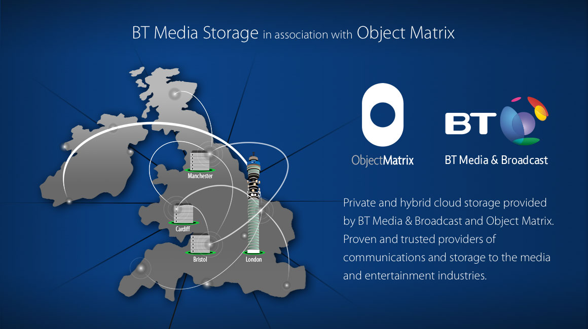 BT Media Storage in association with Object Matrix