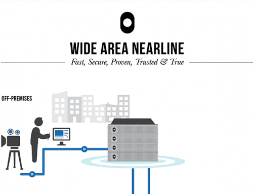The New Media Storage Paradigm: Wide Area Nearline