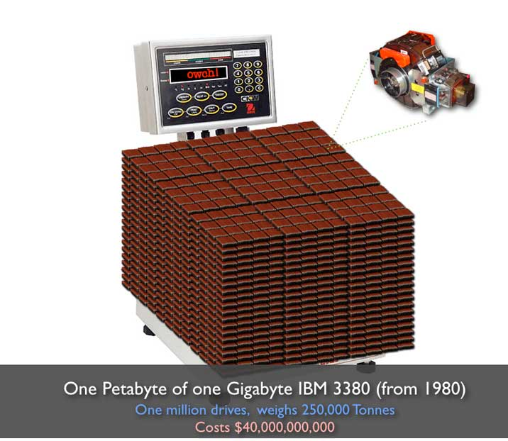 IBM 1980, How heavy is a Petabyte?