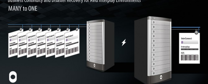 Business Continuity and Disaster Recovery for Avid Interplay Environmenrs