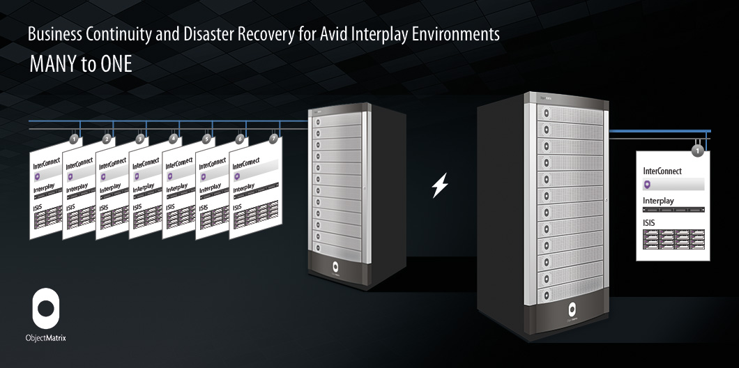 Business Continuity in Multiple Avid Interplay Configurations