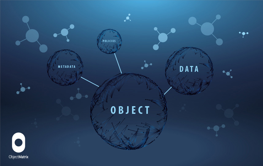 What is Object Storage?
