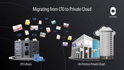 Migrating from LTO t Private Cloud