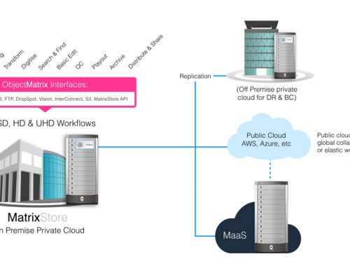 Object Matrix To Demonstrate Hybrid Cloud Storage with MatrixStore and AWS Elemental at IBC