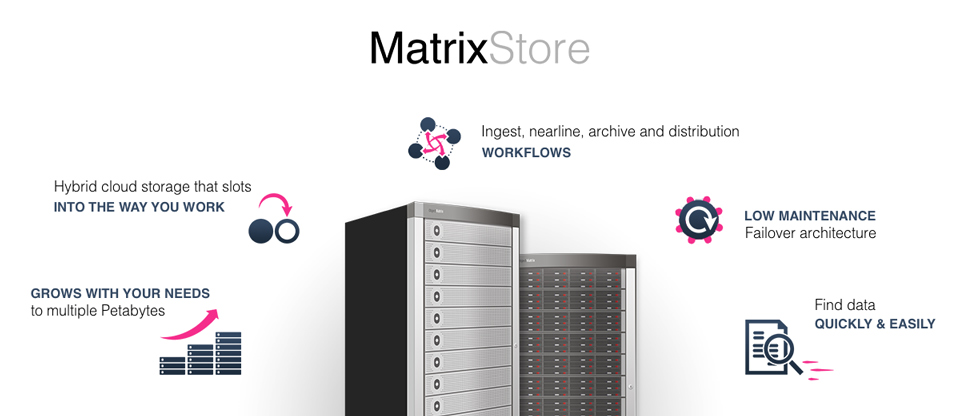Object Matrix MatrixStore Benefits