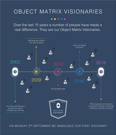 Object Matrix Visionaries