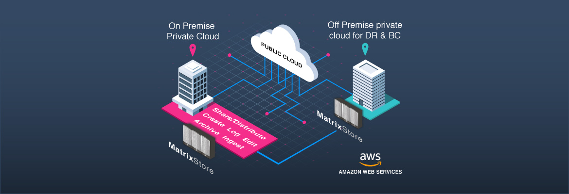 Object Matrix Hybrid Cloud AWS