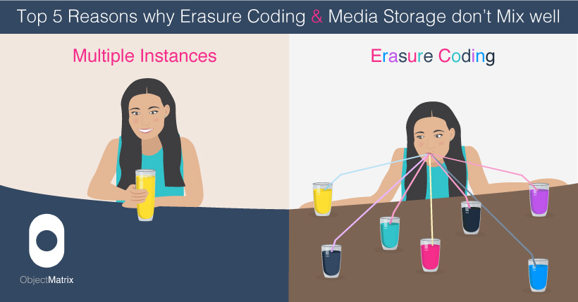 Erasure Coding & Media Storage