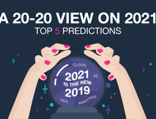 A 20-20 View on 2021